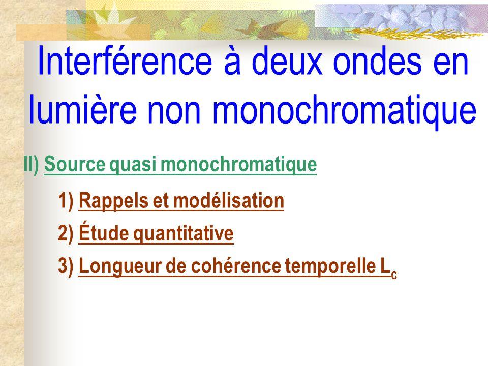 Interférence à deux ondes en lumière non monochromatique II) Source quasi monochromatique 1) Rappels et modélisation 2) Étude quantitative 3) Longueur