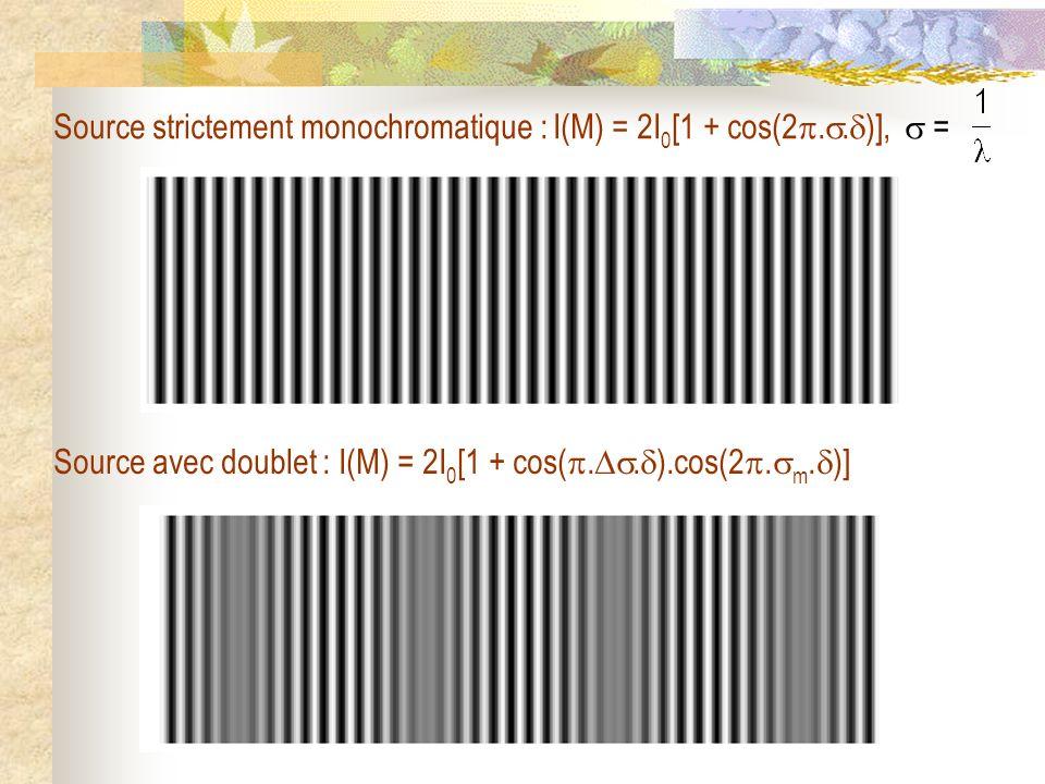 Source strictement monochromatique : I(M) = 2I 0 [1 + cos(2.. )], = Source avec doublet : I(M) = 2I 0 [1 + cos(.. ).cos(2. m. )]