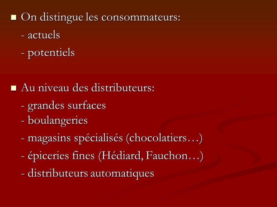 On distingue les consommateurs: On distingue les consommateurs: - actuels - potentiels Au niveau des distributeurs: Au niveau des distributeurs: - grandes surfaces - boulangeries - magasins spécialisés (chocolatiers…) - épiceries fines (Hédiard, Fauchon…) - distributeurs automatiques