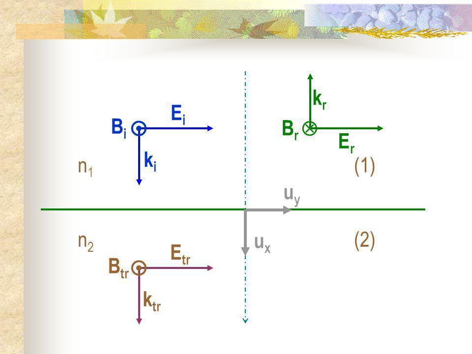 uyuy n1n1 (1) n2n2 (2) uxux kiki BiBi EiEi krkr BrBr ErEr k tr B tr E tr
