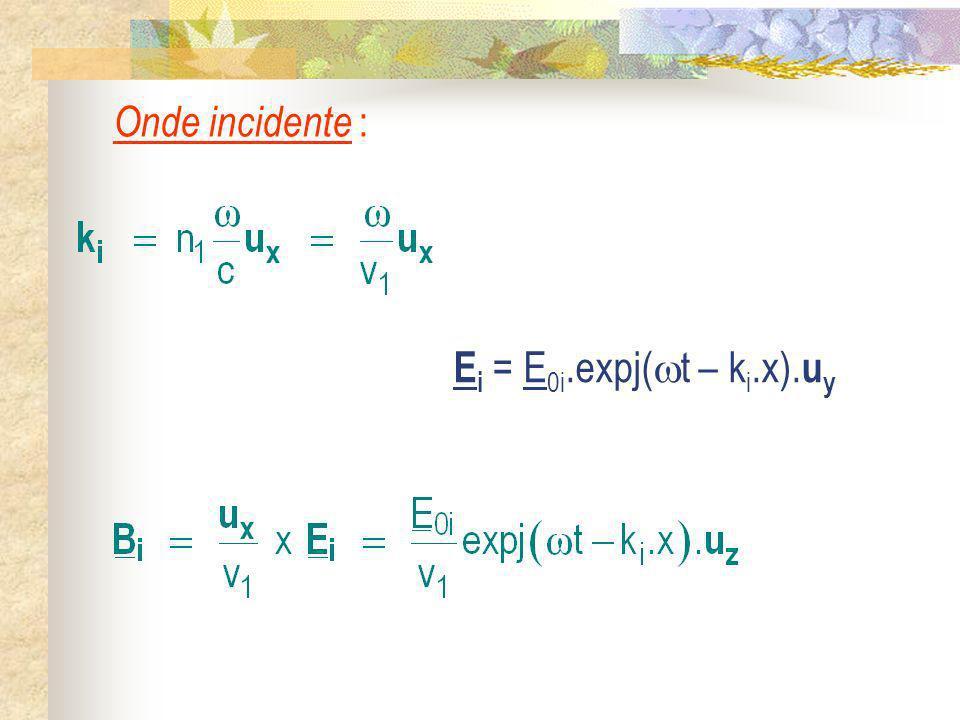 Onde incidente : E i = E 0i.expj( t – k i.x). u y
