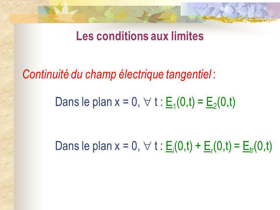 Les conditions aux limites Continuité du champ électrique tangentiel : Dans le plan x = 0, t : E 1 (0,t) = E 2 (0,t) Dans le plan x = 0, t : E i (0,t)