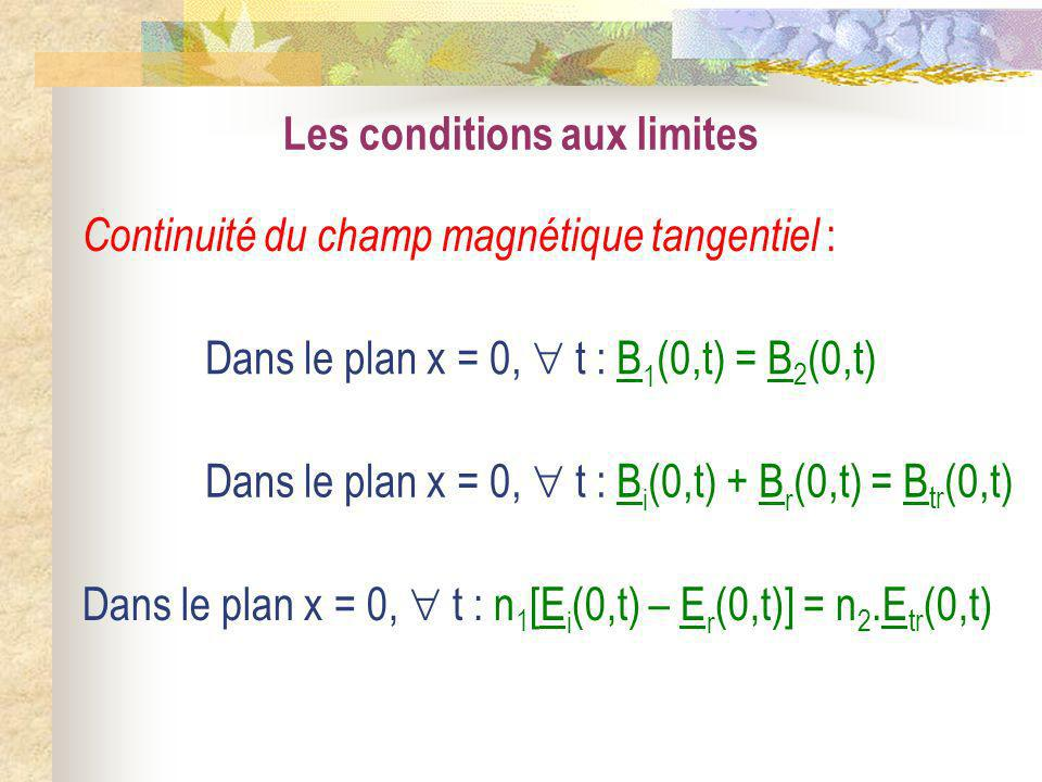 Les conditions aux limites Continuité du champ magnétique tangentiel : Dans le plan x = 0, t : B i (0,t) + B r (0,t) = B tr (0,t) Dans le plan x = 0,