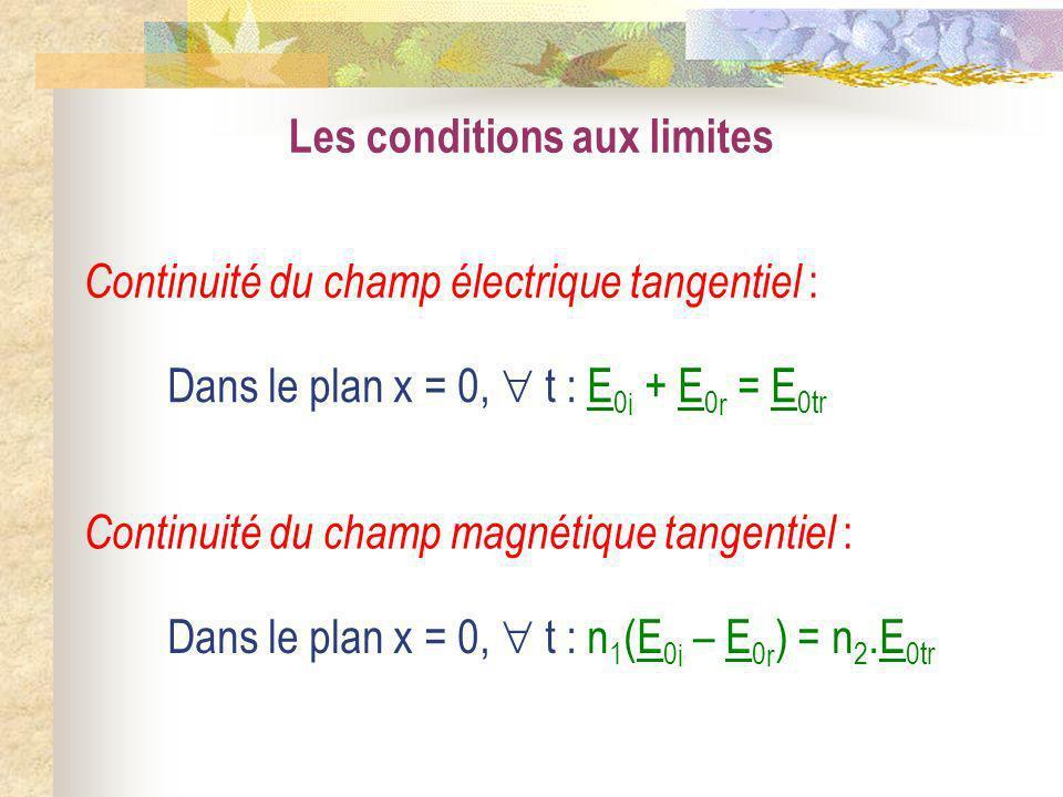 Les conditions aux limites Continuité du champ magnétique tangentiel : Dans le plan x = 0, t : n 1 (E 0 i – E 0 r ) = n 2.E 0tr Continuité du champ él