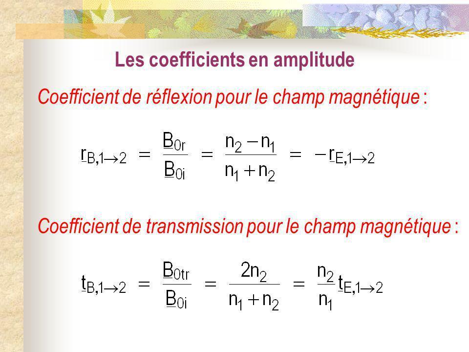 Les coefficients en amplitude Coefficient de réflexion pour le champ magnétique : Coefficient de transmission pour le champ magnétique :