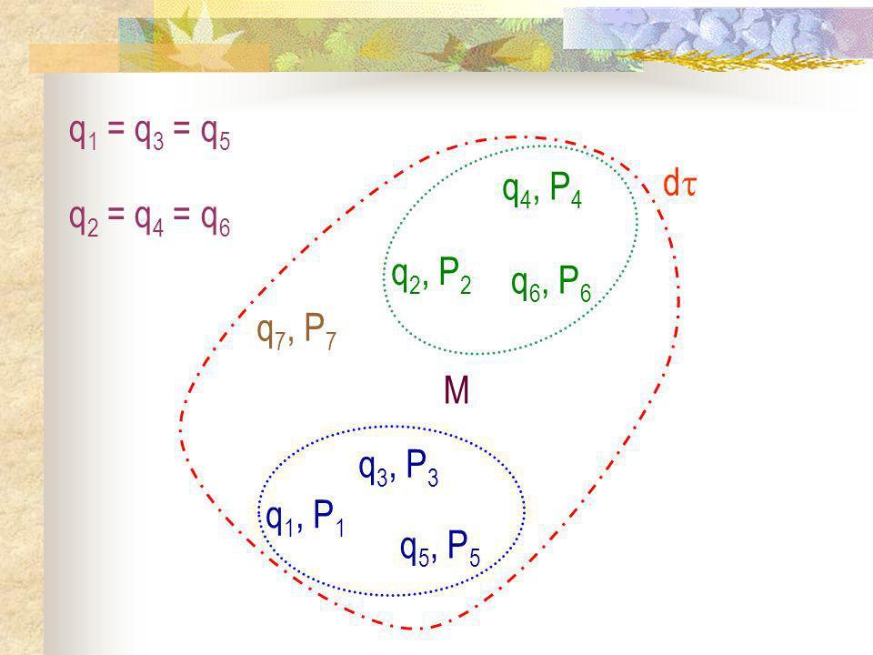 d q 1, P 1 q 3, P 3 q 5, P 5 q 2, P 2 q 4, P 4 q 6, P 6 M q 7, P 7 q 1 = q 3 = q 5 q 2 = q 4 = q 6