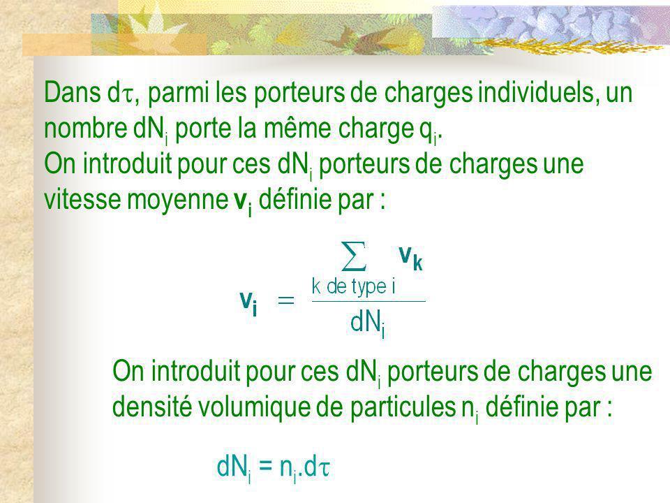 Dans d, parmi les porteurs de charges individuels, un nombre dN i porte la même charge q i. On introduit pour ces dN i porteurs de charges une vitesse