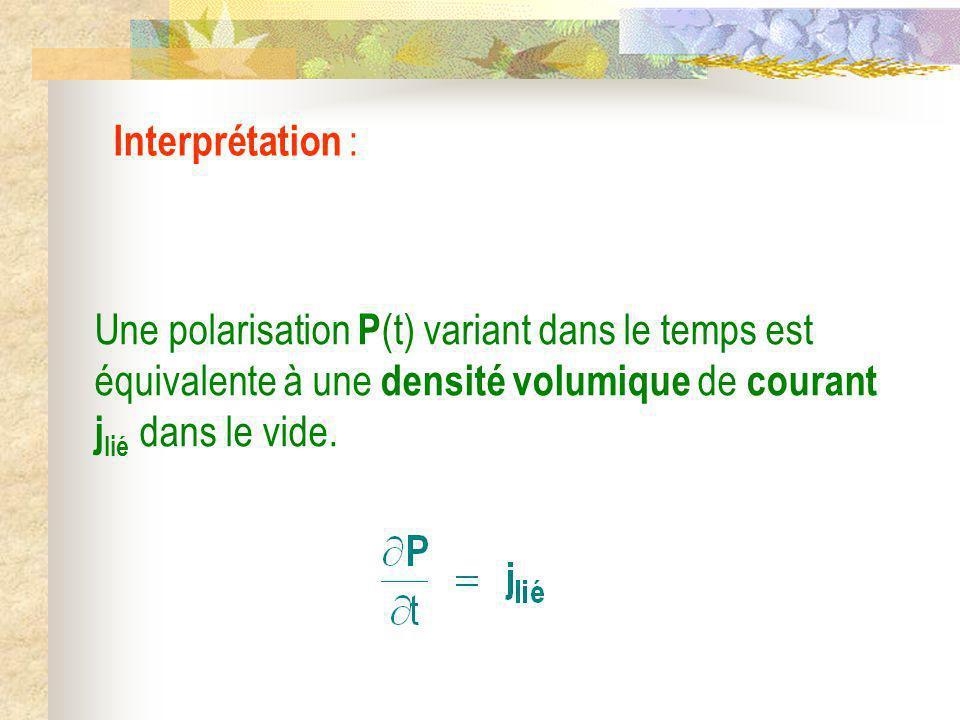 Une polarisation P (t) variant dans le temps est équivalente à une densité volumique de courant j lié dans le vide. Interprétation :