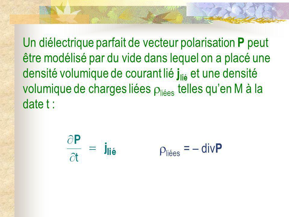 Un diélectrique parfait de vecteur polarisation P peut être modélisé par du vide dans lequel on a placé une densité volumique de courant lié j lié et