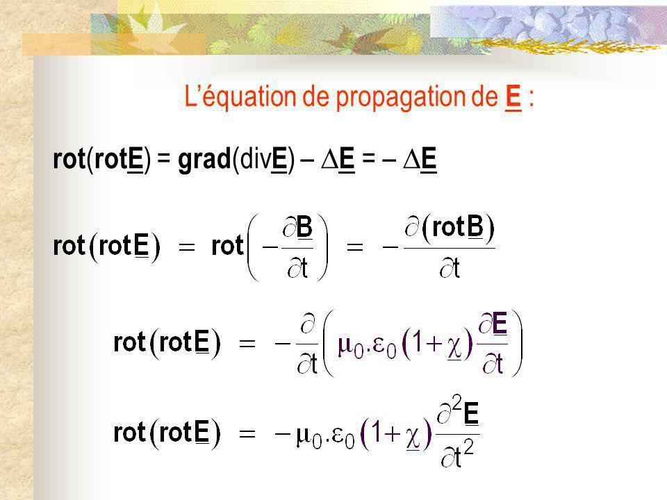 Léquation de propagation de E : rot ( rotE ) = grad (div E ) – E = – E