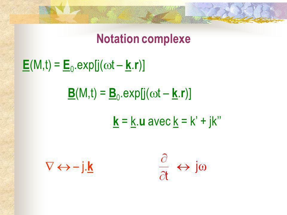 Notation complexe E (M,t) = E 0.exp[j( t – k. r )] B (M,t) = B 0.exp[j( t – k. r )] k = k. u avec k = k + jk – j. k