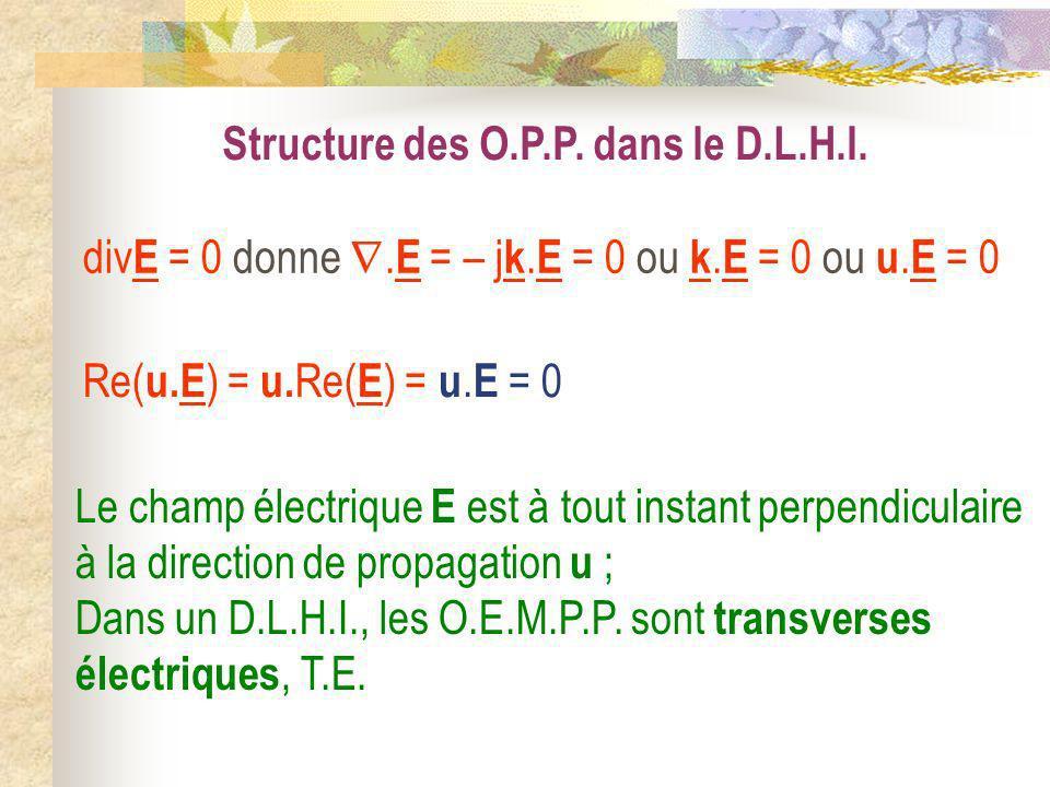 Structure des O.P.P. dans le D.L.H.I. Re( u.E ) = u. Re( E ) = u. E = 0 Le champ électrique E est à tout instant perpendiculaire à la direction de pro