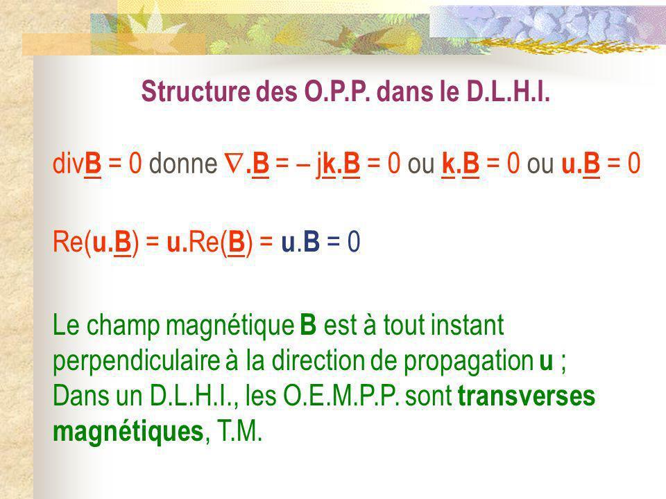 Re( u.B ) = u. Re( B ) = u. B = 0 Le champ magnétique B est à tout instant perpendiculaire à la direction de propagation u ; Dans un D.L.H.I., les O.E