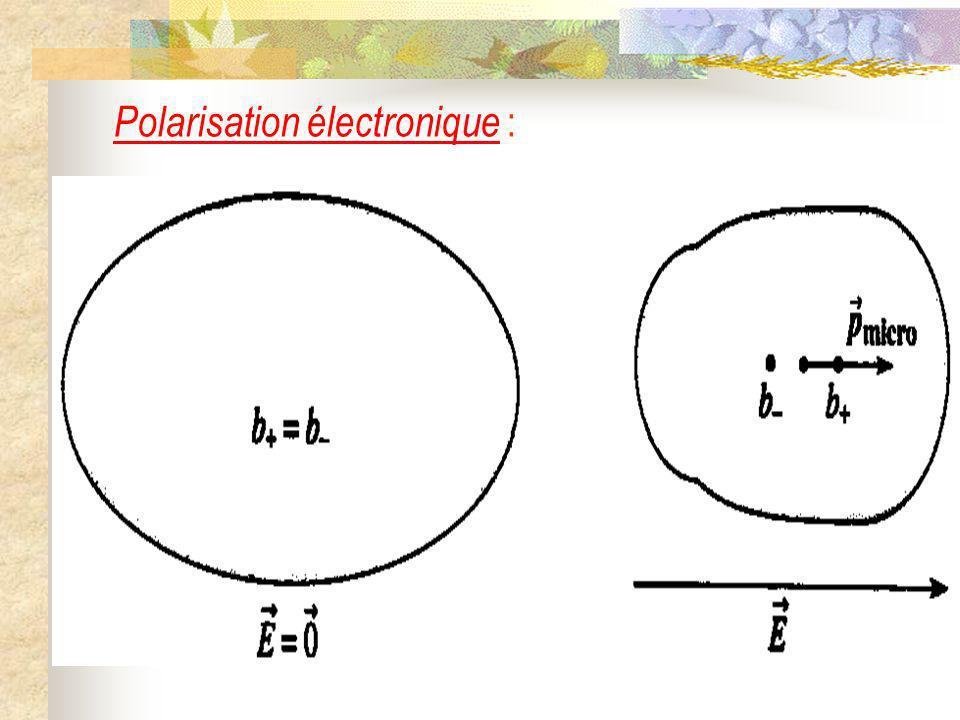 Un milieu diélectrique est linéaire et isotrope si le tenseur de susceptibilité ne privilégie aucune direction, i-e il est scalaire : P (M) = 0.