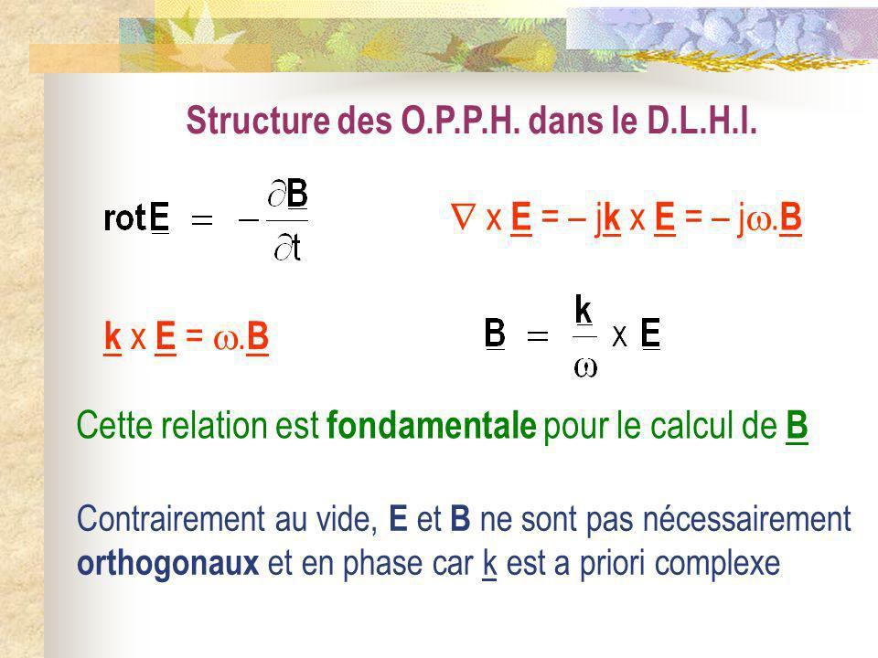 x E = – j k x E = – j. B k x E =. B Cette relation est fondamentale pour le calcul de B Contrairement au vide, E et B ne sont pas nécessairement ortho