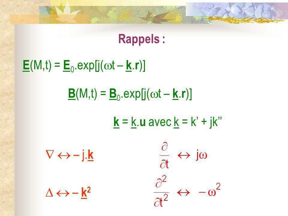 Rappels : E (M,t) = E 0.exp[j( t – k. r )] B (M,t) = B 0.exp[j( t – k. r )] k = k. u avec k = k + jk – j. k – k 2