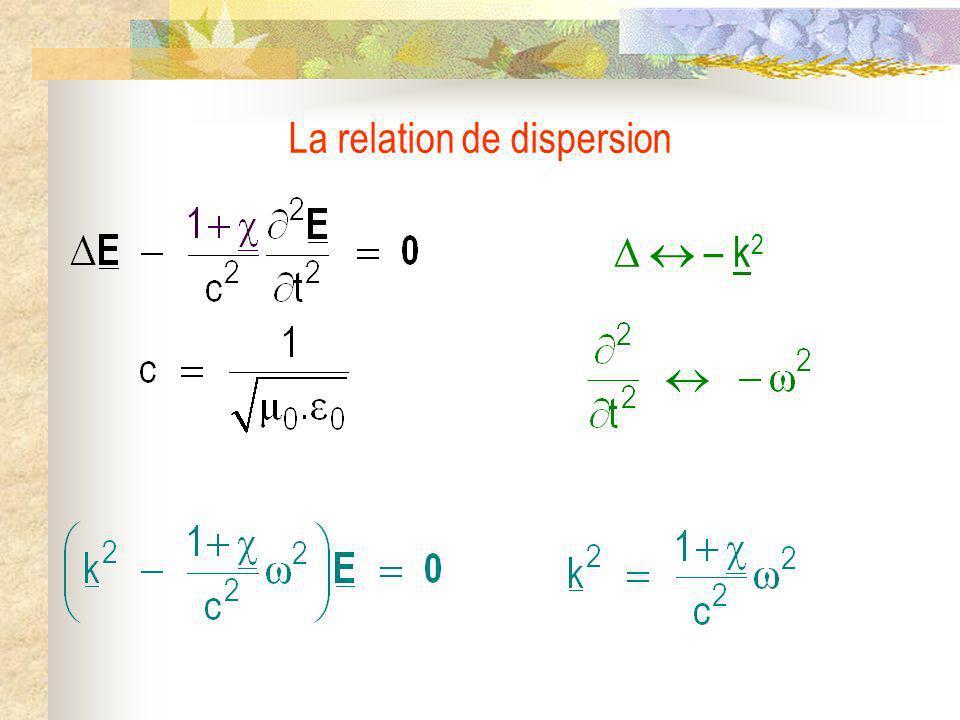 La relation de dispersion – k 2