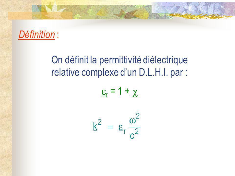 On définit la permittivité diélectrique relative complexe dun D.L.H.I. par : r = 1 + Définition :