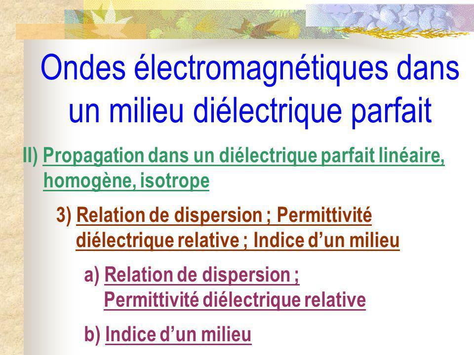 Ondes électromagnétiques dans un milieu diélectrique parfait II) Propagation dans un diélectrique parfait linéaire, homogène, isotrope 3) Relation de
