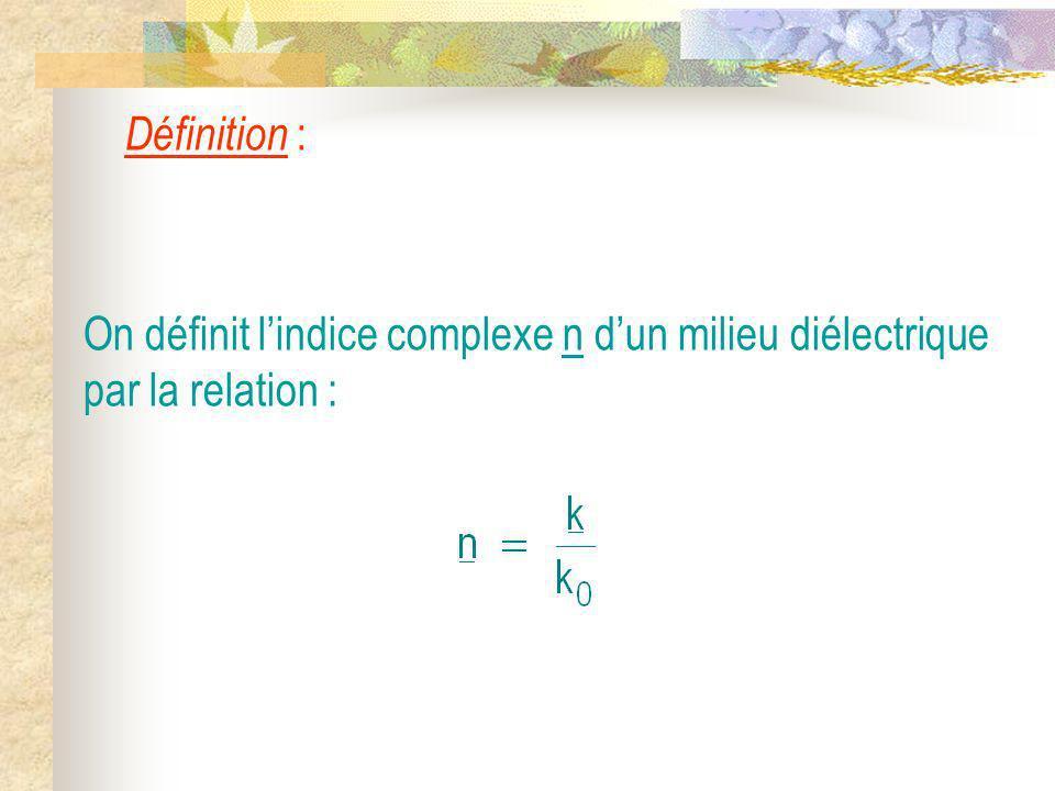 Définition : On définit lindice complexe n dun milieu diélectrique par la relation :
