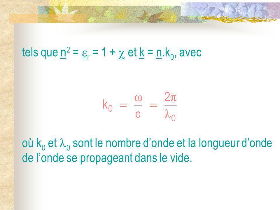 tels que n 2 = r = 1 + et k = n.k 0, avec où k 0 et 0 sont le nombre donde et la longueur donde de londe se propageant dans le vide.