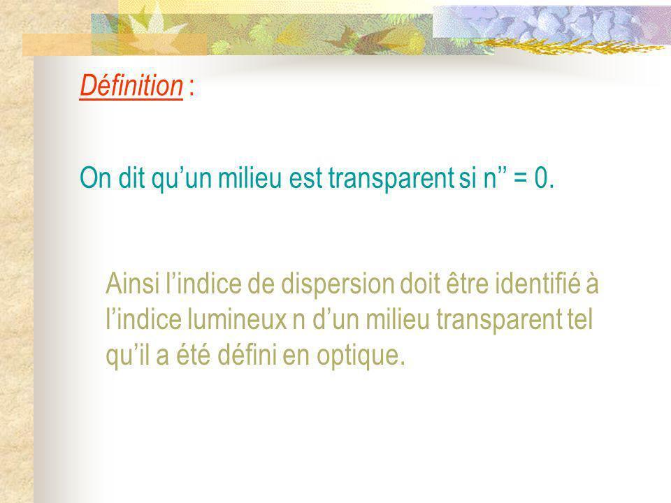 Définition : On dit quun milieu est transparent si n = 0. Ainsi lindice de dispersion doit être identifié à lindice lumineux n dun milieu transparent