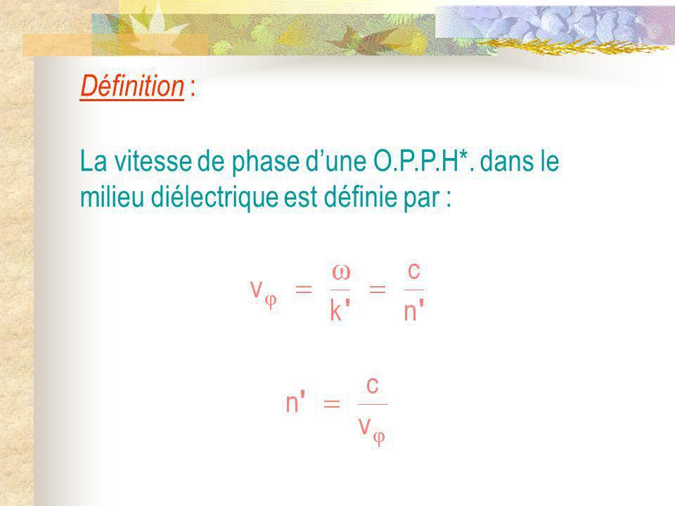 Définition : La vitesse de phase dune O.P.P.H*. dans le milieu diélectrique est définie par :