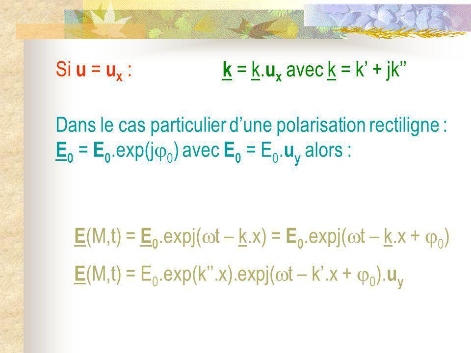 Si u = u x : Dans le cas particulier dune polarisation rectiligne : E 0 = E 0.exp(j 0 ) avec E 0 = E 0. u y alors : E (M,t) = E 0.expj( t – k.x) = E 0