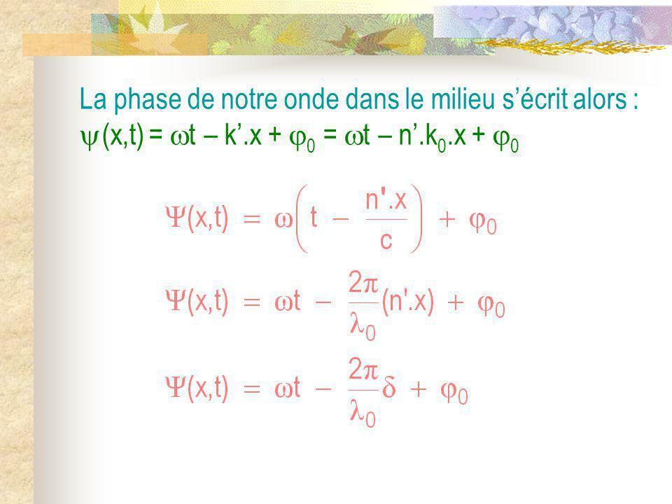 La phase de notre onde dans le milieu sécrit alors : (x,t) = t – k.x + 0 = t – n.k 0.x + 0