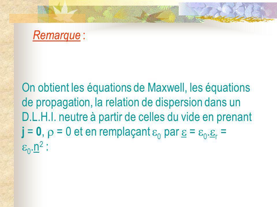 On obtient les équations de Maxwell, les équations de propagation, la relation de dispersion dans un D.L.H.I. neutre à partir de celles du vide en pre
