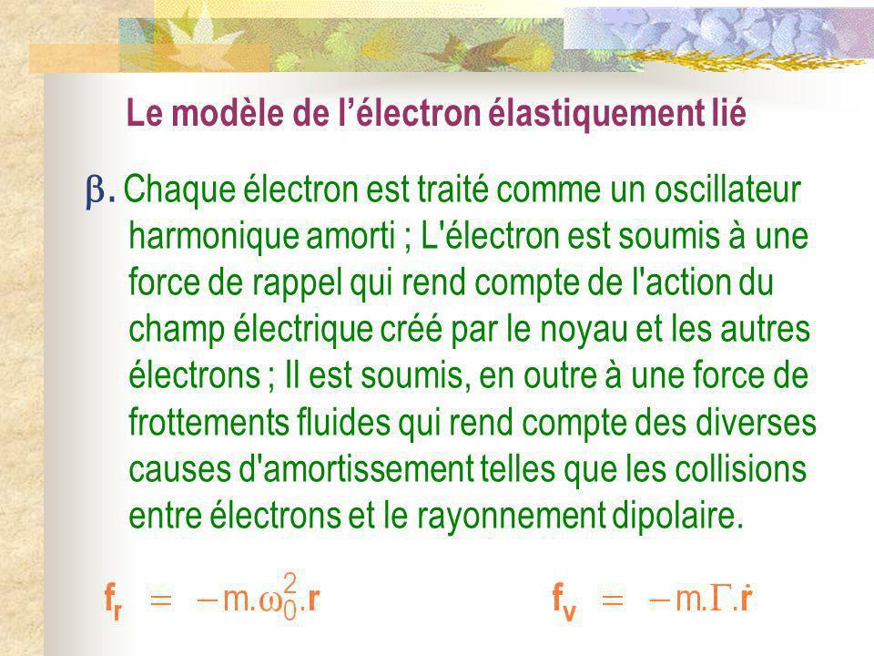 Le modèle de lélectron élastiquement lié. Chaque électron est traité comme un oscillateur harmonique amorti ; L'électron est soumis à une force de rap
