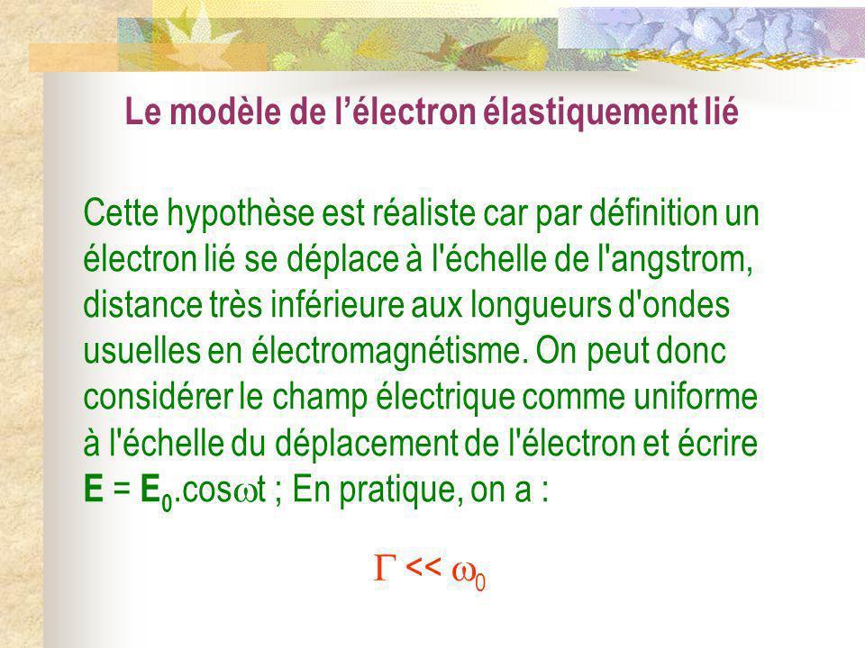 Le modèle de lélectron élastiquement lié Cette hypothèse est réaliste car par définition un électron lié se déplace à l'échelle de l'angstrom, distanc