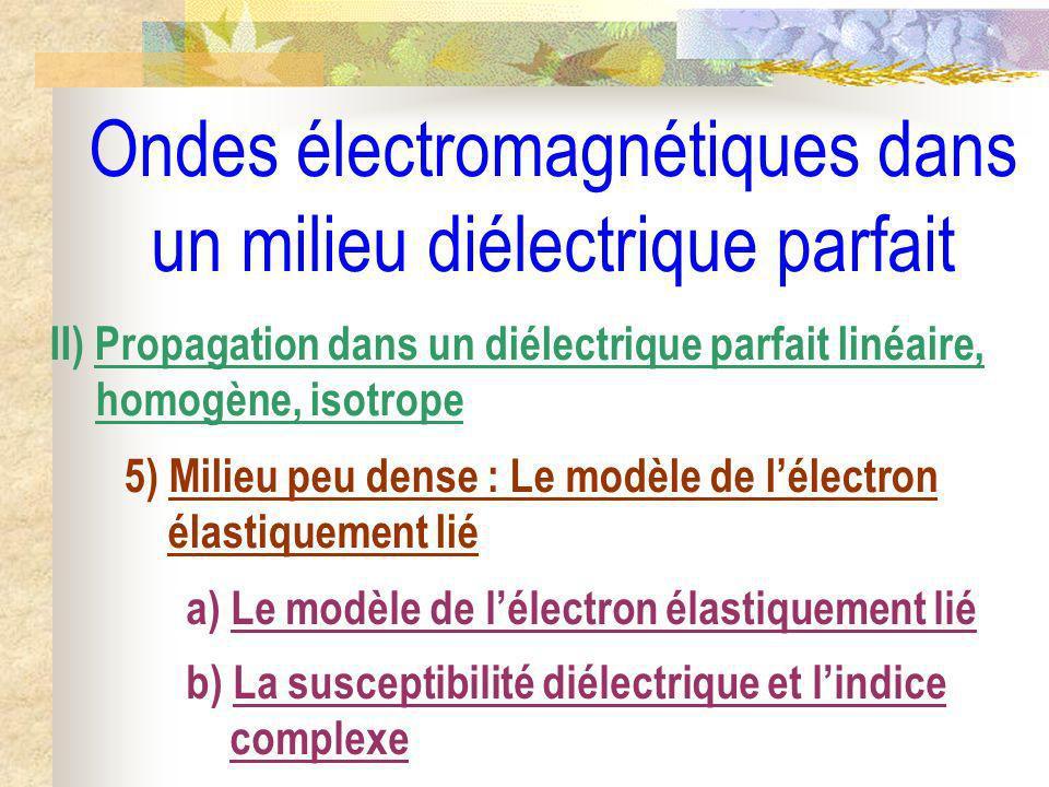 Ondes électromagnétiques dans un milieu diélectrique parfait b) La susceptibilité diélectrique et lindice complexe II) Propagation dans un diélectriqu