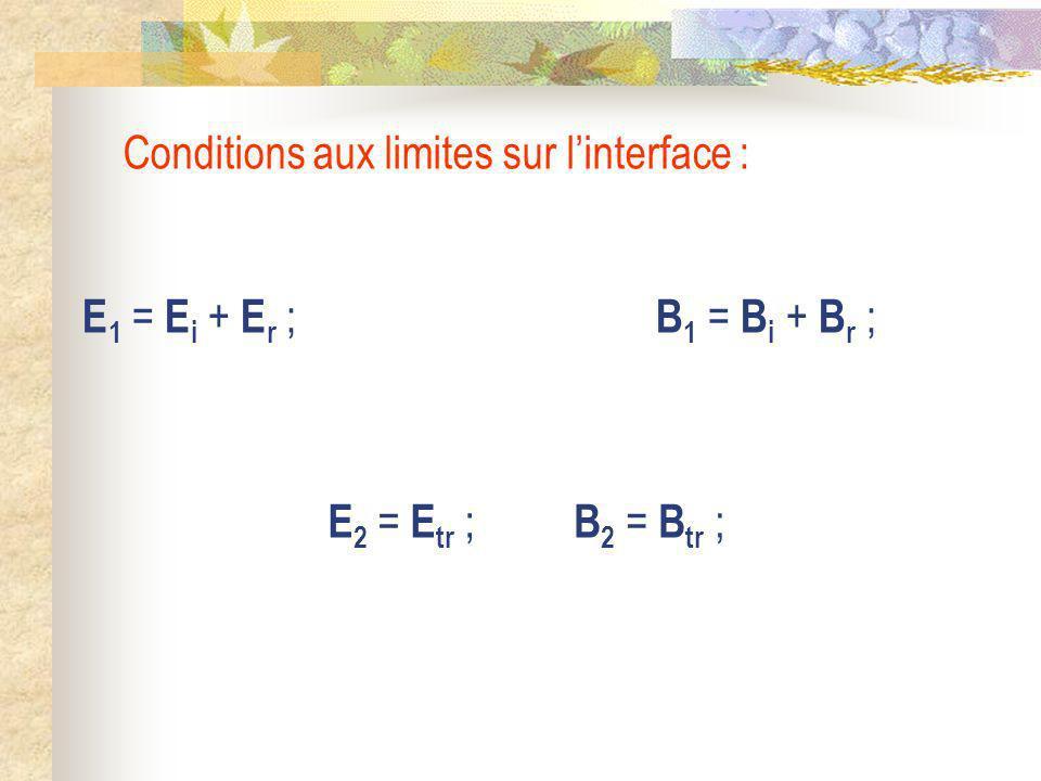 E 1 = E i + E r ; Conditions aux limites sur linterface : B 1 = B i + B r ; E 2 = E tr ; B 2 = B tr ;