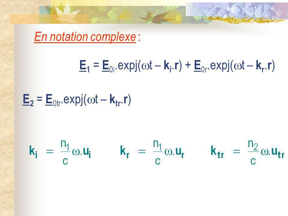 En notation complexe : E 1 = E 0i.expj( t – k i. r ) + E 0r.expj( t – k r. r ) E 2 = E 0tr.expj( t – k tr. r )
