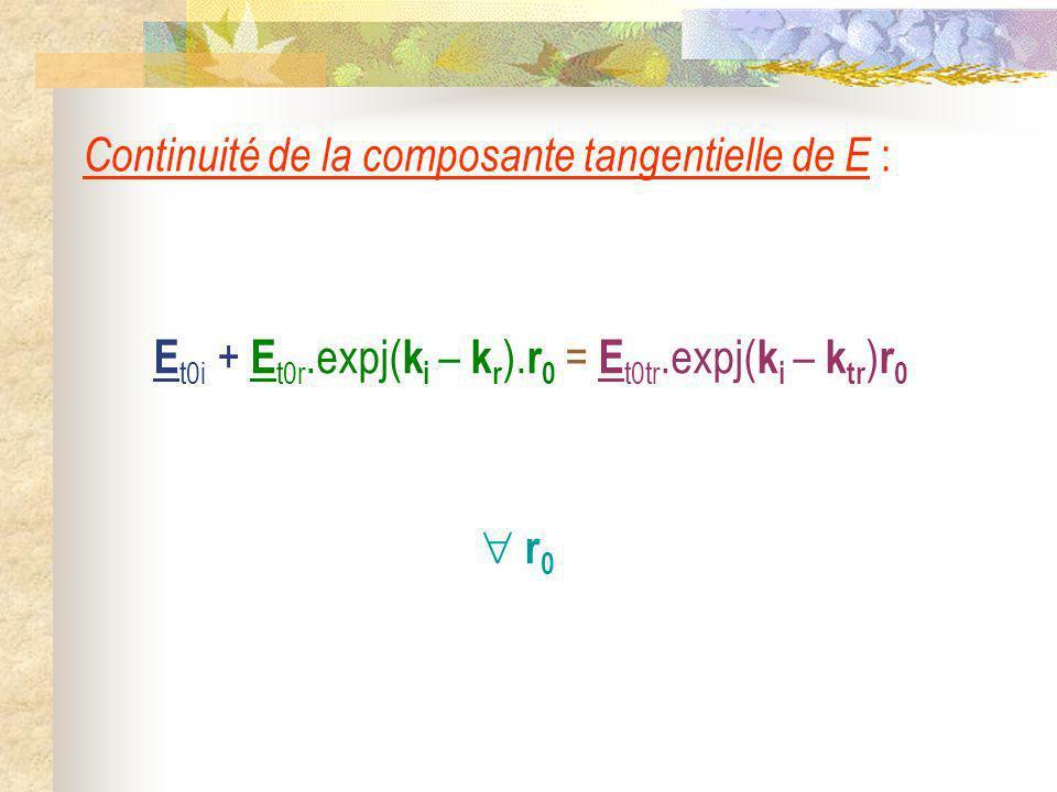 Continuité de la composante tangentielle de E : E t0i + E t0r.expj( k i – k r ). r 0 = E t0tr.expj( k i – k tr ) r 0 r 0
