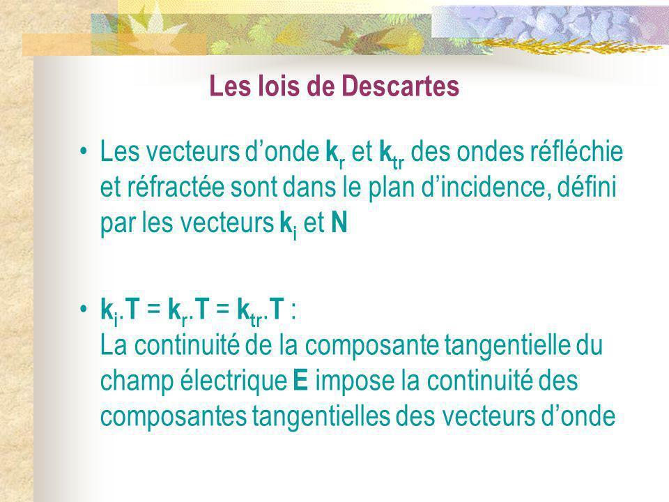 Les lois de Descartes Les vecteurs donde k r et k tr des ondes réfléchie et réfractée sont dans le plan dincidence, défini par les vecteurs k i et N k