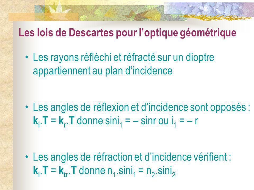 Les lois de Descartes pour loptique géométrique Les rayons réfléchi et réfracté sur un dioptre appartiennent au plan dincidence Les angles de réflexio