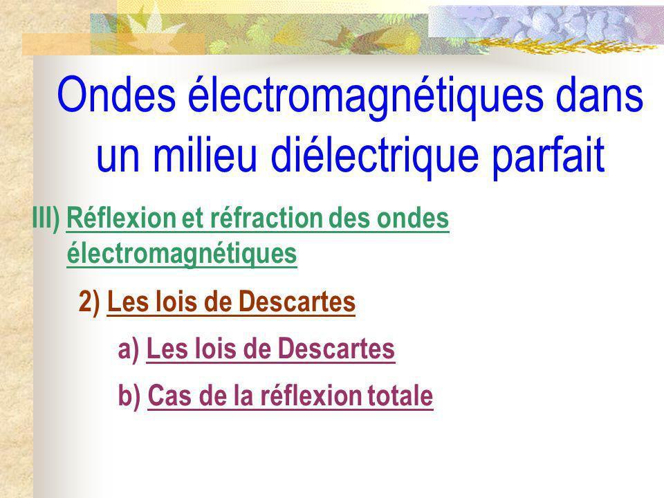 Ondes électromagnétiques dans un milieu diélectrique parfait III) Réflexion et réfraction des ondes électromagnétiques 2) Les lois de Descartes a) Les