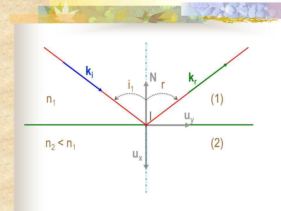 uyuy N I kiki n1n1 (1) n 2 < n 1 (2) i1i1 krkr r uxux