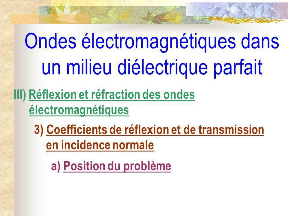 Ondes électromagnétiques dans un milieu diélectrique parfait III) Réflexion et réfraction des ondes électromagnétiques 3) Coefficients de réflexion et