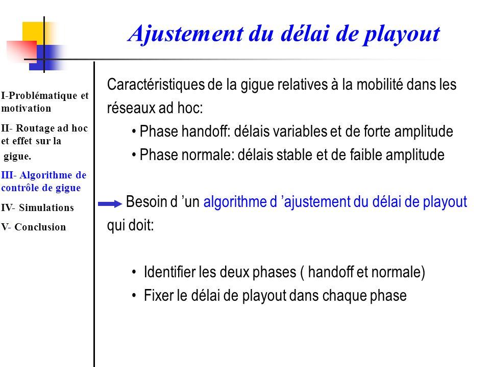 Ajustement du délai de playout Caractéristiques de la gigue relatives à la mobilité dans les réseaux ad hoc: Phase handoff: délais variables et de for