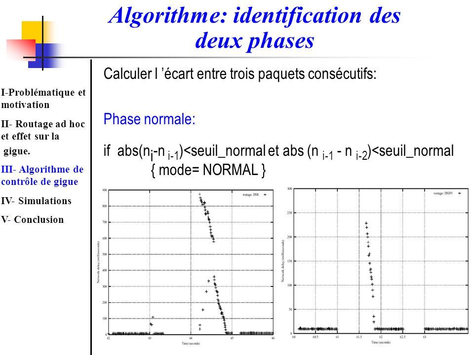 Calculer l écart entre trois paquets consécutifs: Phase normale: if abs(n i -n i-1 )<seuil_normal et abs (n i-1 - n i-2 )<seuil_normal { mode= NORMAL