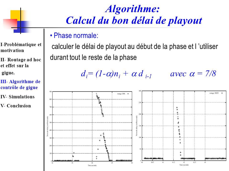 Algorithme: Calcul du bon délai de playout Phase normale: calculer le délai de playout au début de la phase et l utiliser durant tout le reste de la p