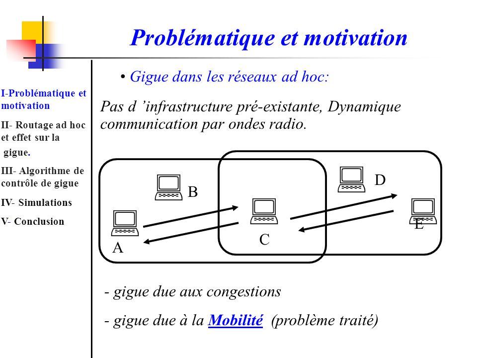 Gigue dans les réseaux ad hoc: - gigue due aux congestions - gigue due à la Mobilité (problème traité) A E B D C Pas d infrastructure pré-existante, D
