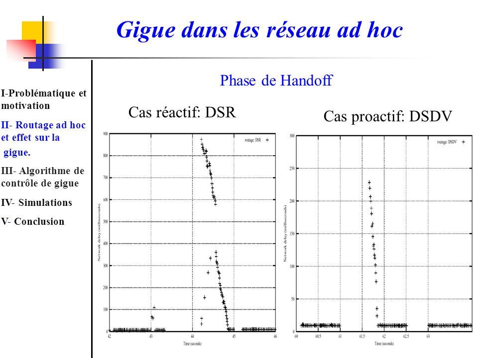 Gigue dans les réseau ad hoc Cas réactif: DSR Cas proactif: DSDV Phase de Handoff I-Problématique et motivation II- Routage ad hoc et effet sur la gig