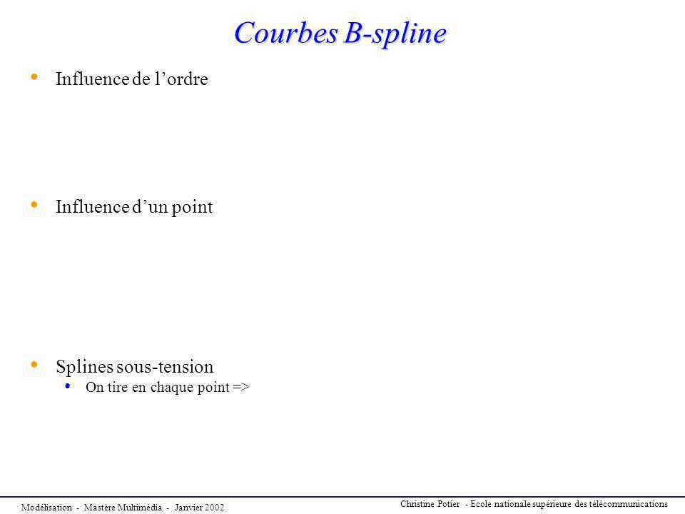 Modélisation - Mastère Multimédia - Janvier 2002 Christine Potier - Ecole nationale supérieure des télécommunications Courbes B-spline Influence de lo