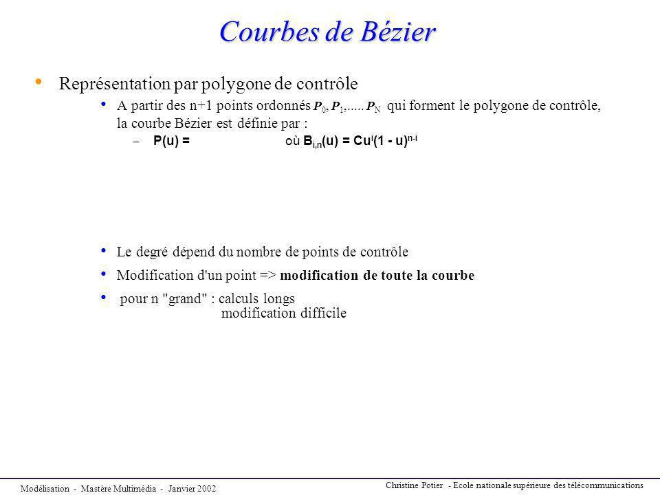 Modélisation - Mastère Multimédia - Janvier 2002 Christine Potier - Ecole nationale supérieure des télécommunications Courbes de Bézier Représentation