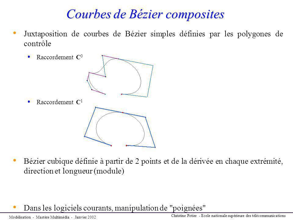 Modélisation - Mastère Multimédia - Janvier 2002 Christine Potier - Ecole nationale supérieure des télécommunications Courbes de Bézier composites Jux