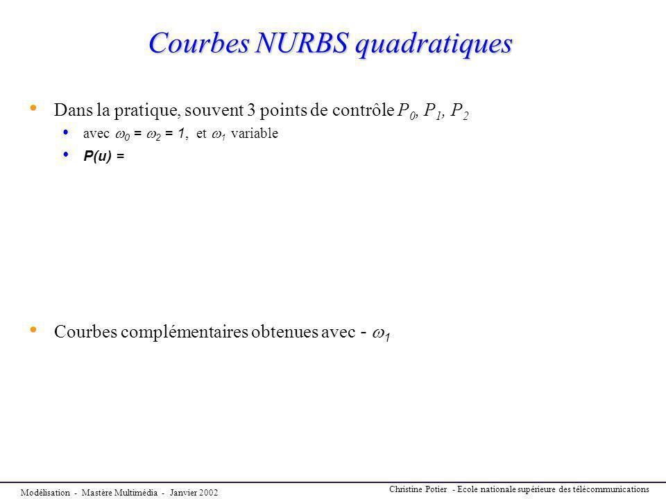 Modélisation - Mastère Multimédia - Janvier 2002 Christine Potier - Ecole nationale supérieure des télécommunications Courbes NURBS quadratiques Dans